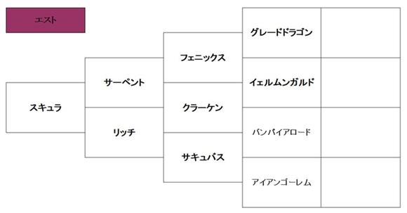 ラングリッサー2_メストクラスチェンジ